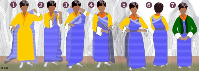 How to wear a Kira. (Pic Courtesy: Raonline)